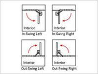 Automatic Swing Door Opener-3