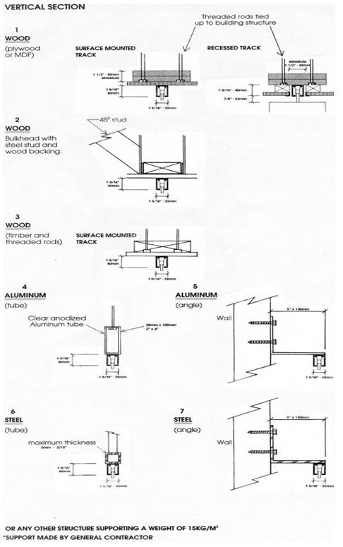 Ceiling Support Structure